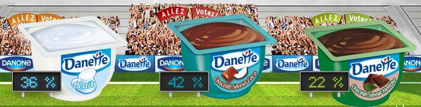 Votes Danette