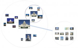 Google Wirl Washington